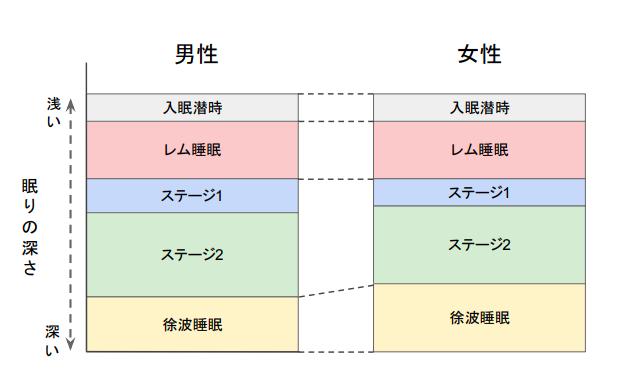 f:id:takumasa39:20171014123526p:plain