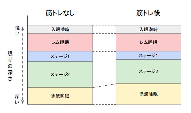 f:id:takumasa39:20171014123749p:plain