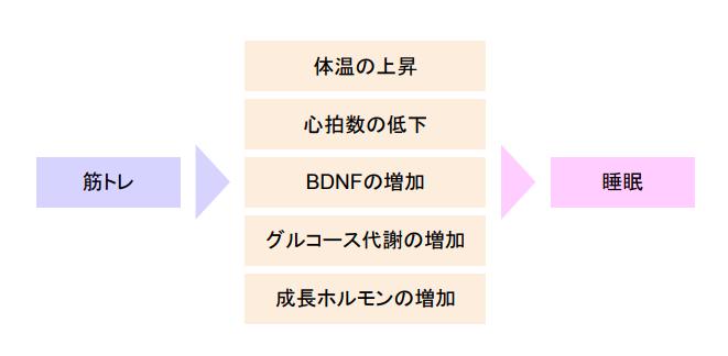f:id:takumasa39:20171014124144p:plain