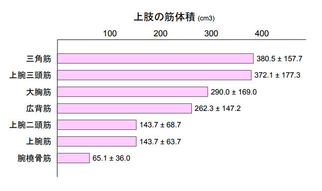 f:id:takumasa39:20171019153335p:plain