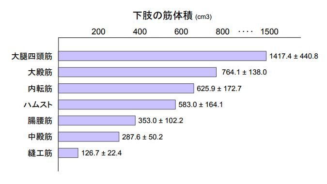f:id:takumasa39:20171019153440p:plain