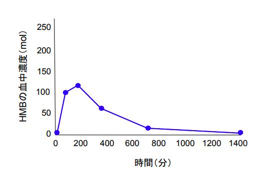f:id:takumasa39:20171026151110p:plain