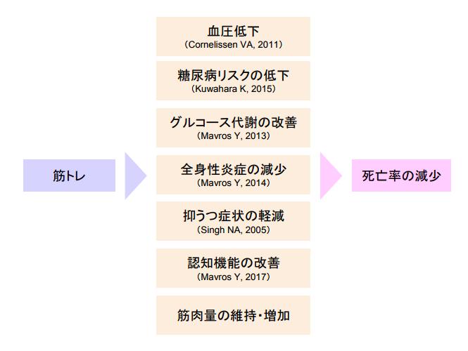f:id:takumasa39:20171116142024p:plain