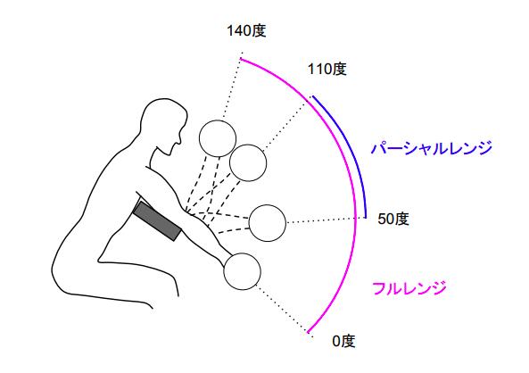 f:id:takumasa39:20171207135524p:plain