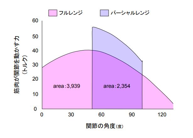 f:id:takumasa39:20171207145307p:plain