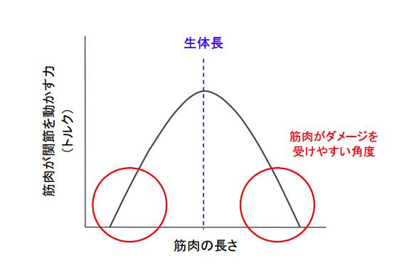 f:id:takumasa39:20171207152051p:plain