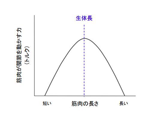 f:id:takumasa39:20171207155305p:plain
