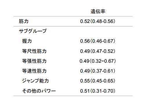 f:id:takumasa39:20171221132138p:plain
