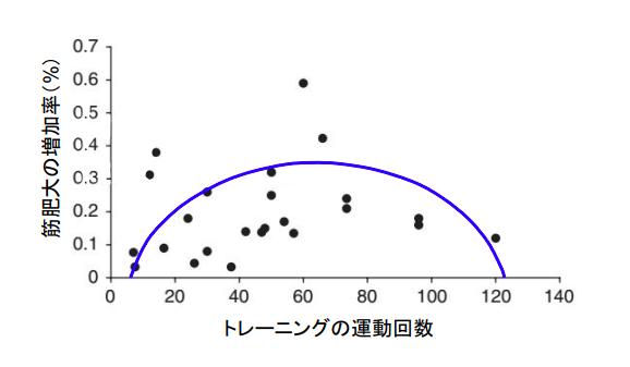 f:id:takumasa39:20180104142559p:plain