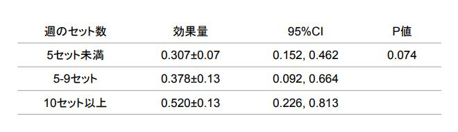 f:id:takumasa39:20180104152009p:plain