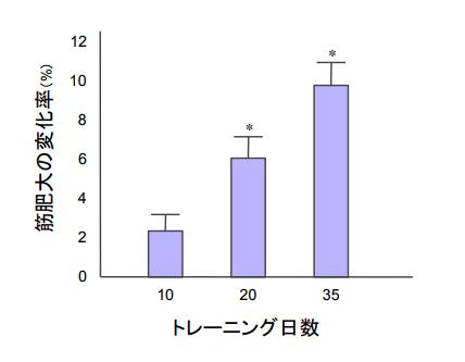 f:id:takumasa39:20180110210803p:plain