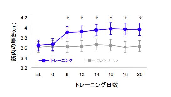 f:id:takumasa39:20180110210930p:plain