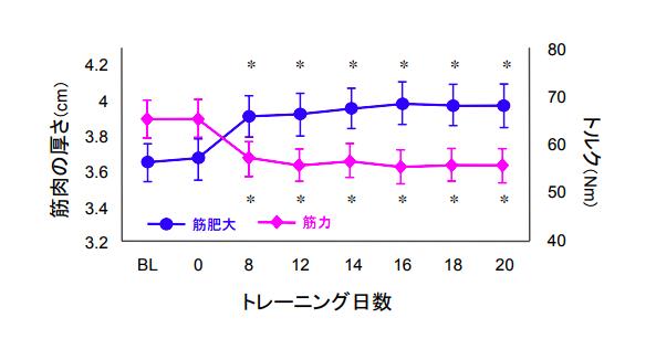 f:id:takumasa39:20180110211030p:plain