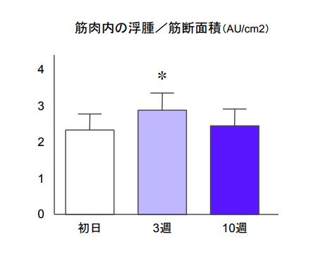 f:id:takumasa39:20180110211918p:plain