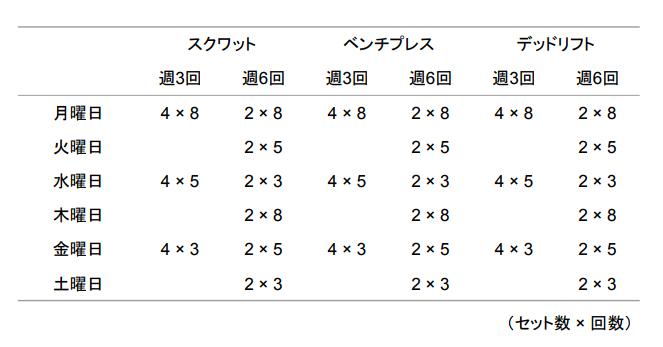 f:id:takumasa39:20180125155305p:plain