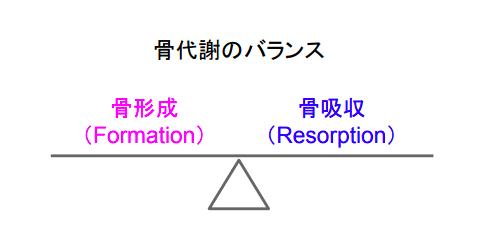 f:id:takumasa39:20180204155410p:plain