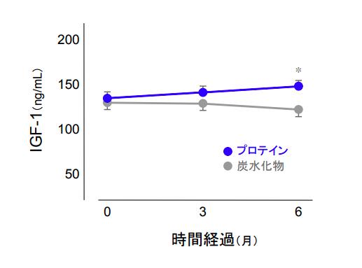 f:id:takumasa39:20180204161551p:plain