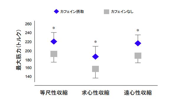 f:id:takumasa39:20180208142318p:plain