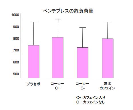 f:id:takumasa39:20180208145318p:plain