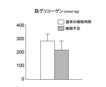 f:id:takumasa39:20180214001149p:plain