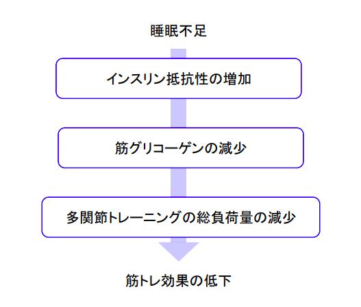 f:id:takumasa39:20180214003420p:plain