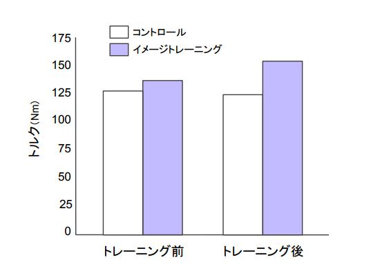 f:id:takumasa39:20180222125306p:plain