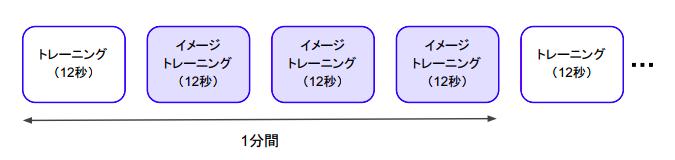 f:id:takumasa39:20180222130755p:plain