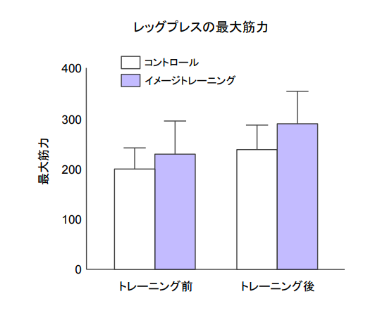 f:id:takumasa39:20180222131105p:plain