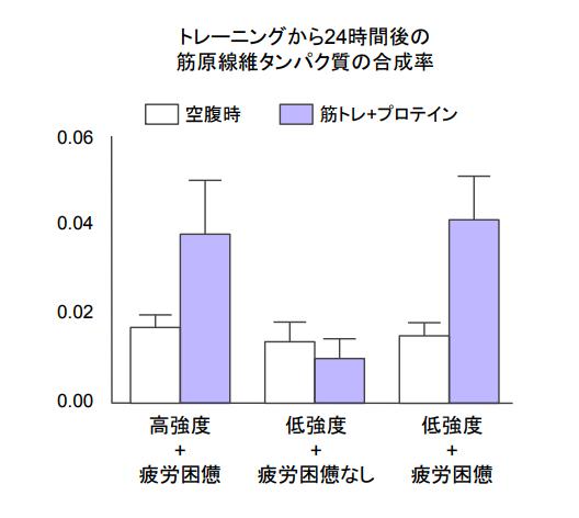 f:id:takumasa39:20180307200112p:plain