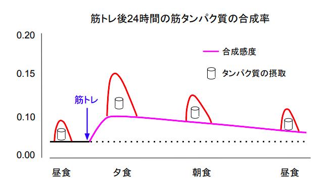 f:id:takumasa39:20180307201335p:plain