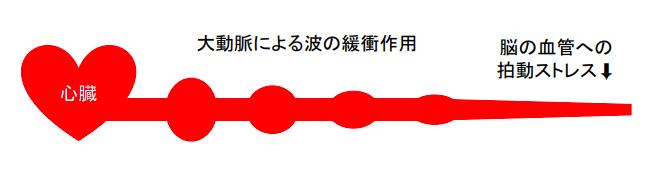 f:id:takumasa39:20180329144924p:plain