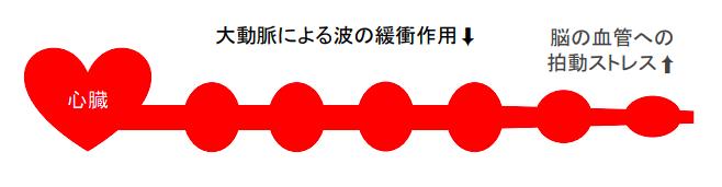 f:id:takumasa39:20180329144944p:plain