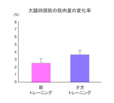 f:id:takumasa39:20180419151843p:plain