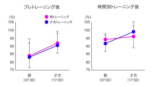 f:id:takumasa39:20180419152118p:plain