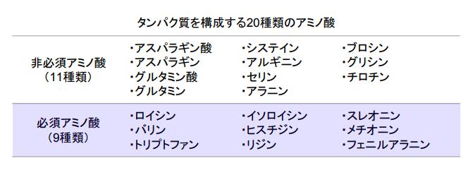 f:id:takumasa39:20180426140343p:plain