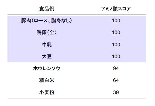 f:id:takumasa39:20180426140538p:plain