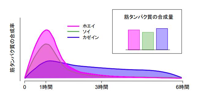 f:id:takumasa39:20180426141212p:plain