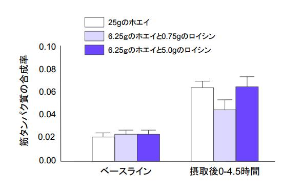 f:id:takumasa39:20180426141633p:plain