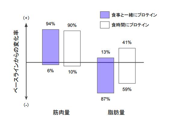 f:id:takumasa39:20180510115201p:plain
