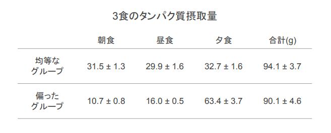 f:id:takumasa39:20180510144019p:plain