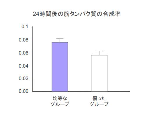 f:id:takumasa39:20180510144058p:plain