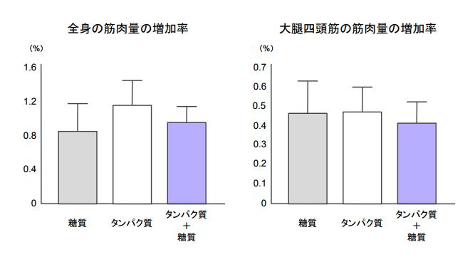 f:id:takumasa39:20180517135238p:plain