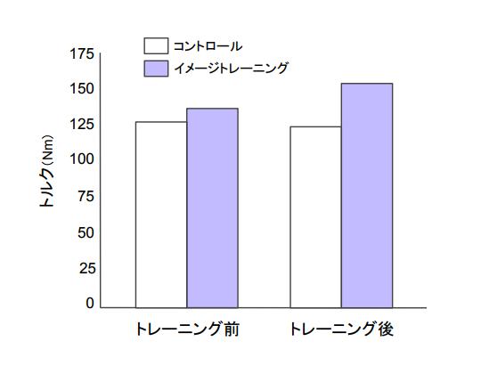 f:id:takumasa39:20180614121542p:plain