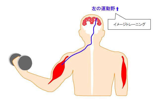 f:id:takumasa39:20180614121857p:plain