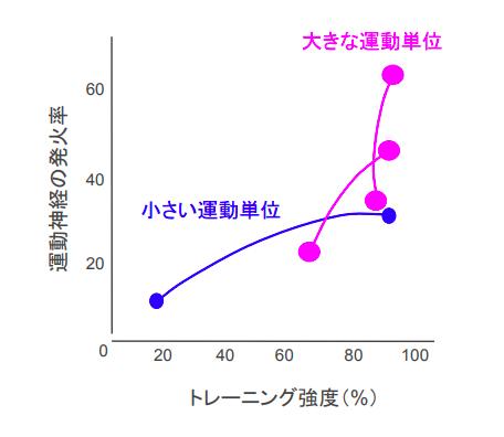 f:id:takumasa39:20180621122635p:plain