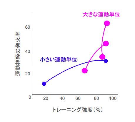 f:id:takumasa39:20180625084352p:plain