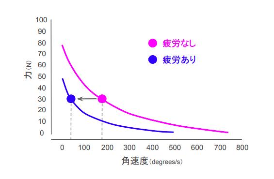 f:id:takumasa39:20180629123722p:plain