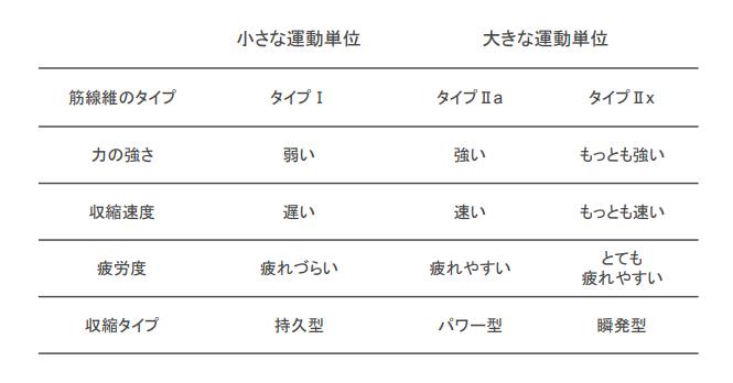 f:id:takumasa39:20180629144000p:plain