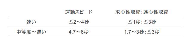 f:id:takumasa39:20180712124922p:plain