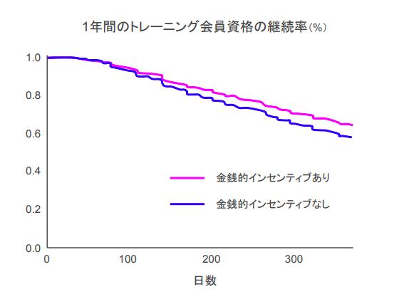 f:id:takumasa39:20180726131413p:plain